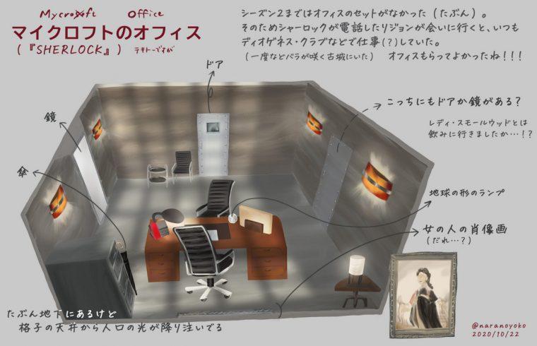 図解!マイクロフトのオフィス